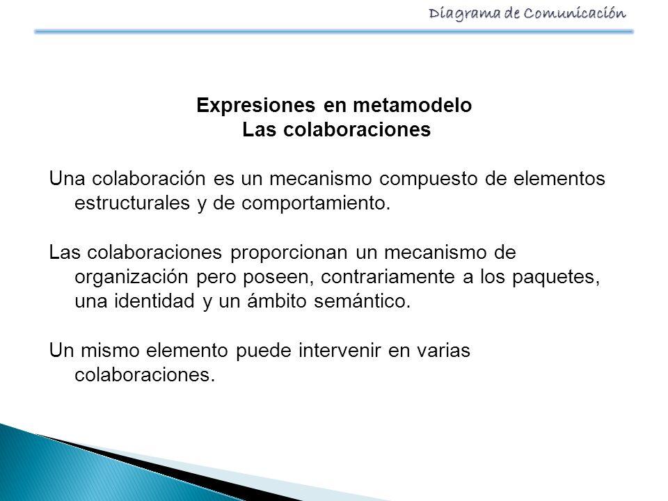 Expresiones en metamodelo