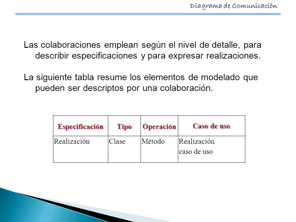 Las colaboraciones emplean según el nivel de detalle, para describir especificaciones y para expresar realizaciones.