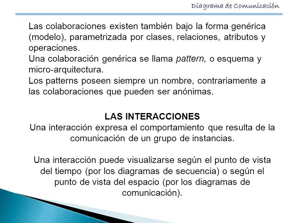 Las colaboraciones existen también bajo la forma genérica (modelo), parametrizada por clases, relaciones, atributos y operaciones.