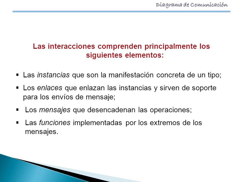 Las interacciones comprenden principalmente los siguientes elementos: