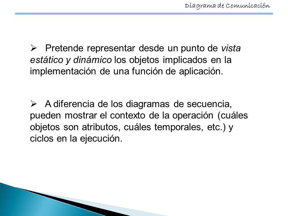 Pretende representar desde un punto de vista estático y dinámico los objetos implicados en la implementación de una función de aplicación.