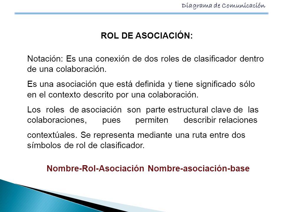 Nombre-Rol-Asociación Nombre-asociación-base