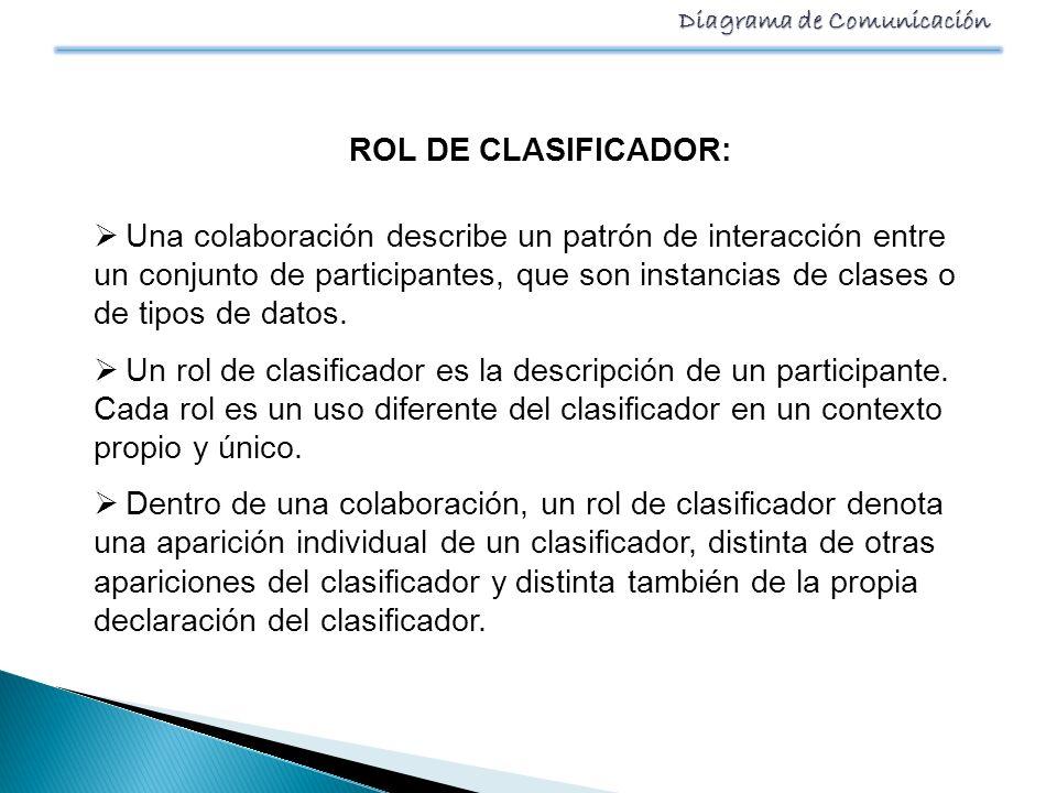 ROL DE CLASIFICADOR: