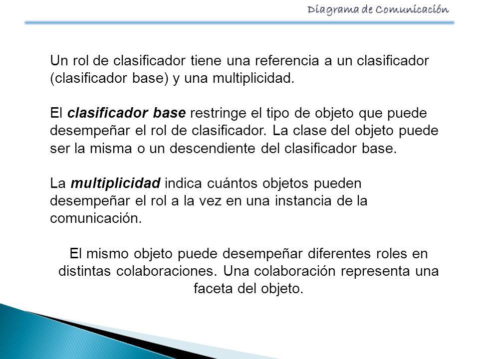 Un rol de clasificador tiene una referencia a un clasificador (clasificador base) y una multiplicidad.