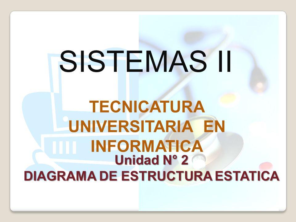 SISTEMAS II TECNICATURA UNIVERSITARIA EN INFORMATICA Unidad N° 2