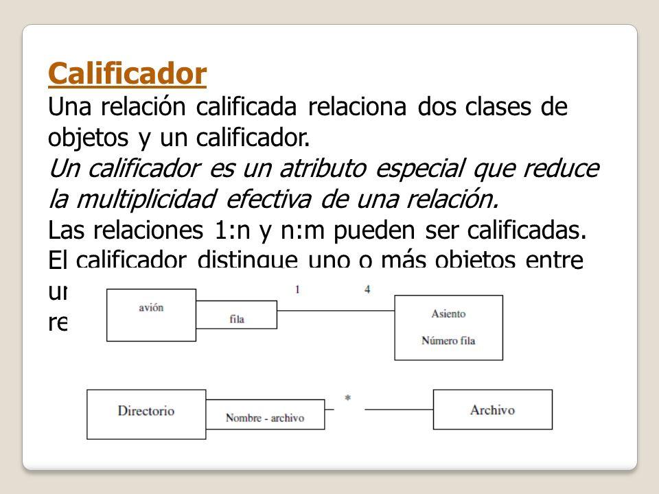 Calificador Una relación calificada relaciona dos clases de objetos y un calificador.