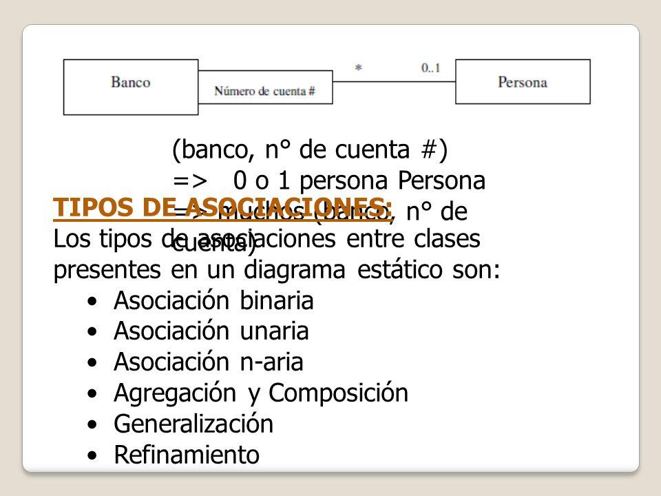 (banco, n° de cuenta #) => 0 o 1 persona Persona => muchos (banco, n° de cuenta)