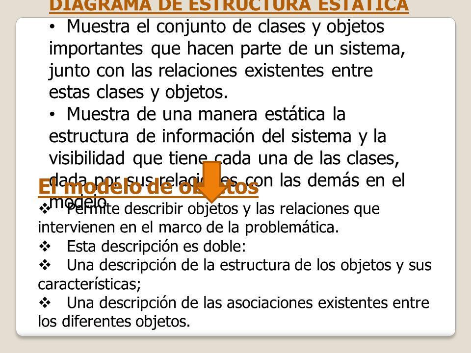 El modelo de objetos DIAGRAMA DE ESTRUCTURA ESTÁTICA