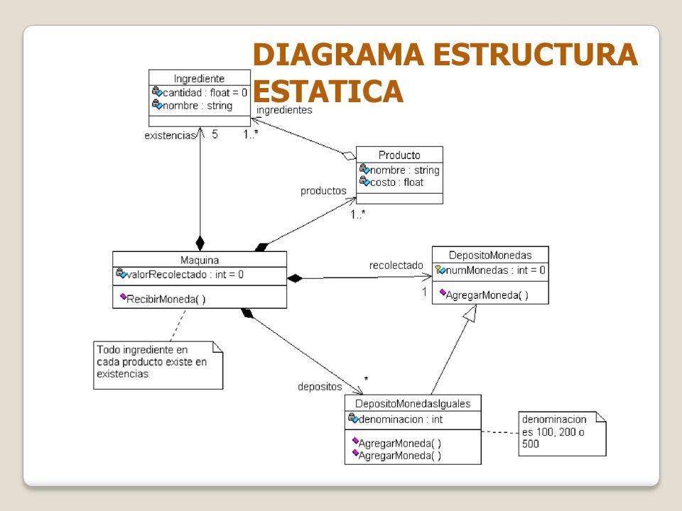 DIAGRAMA ESTRUCTURA ESTATICA