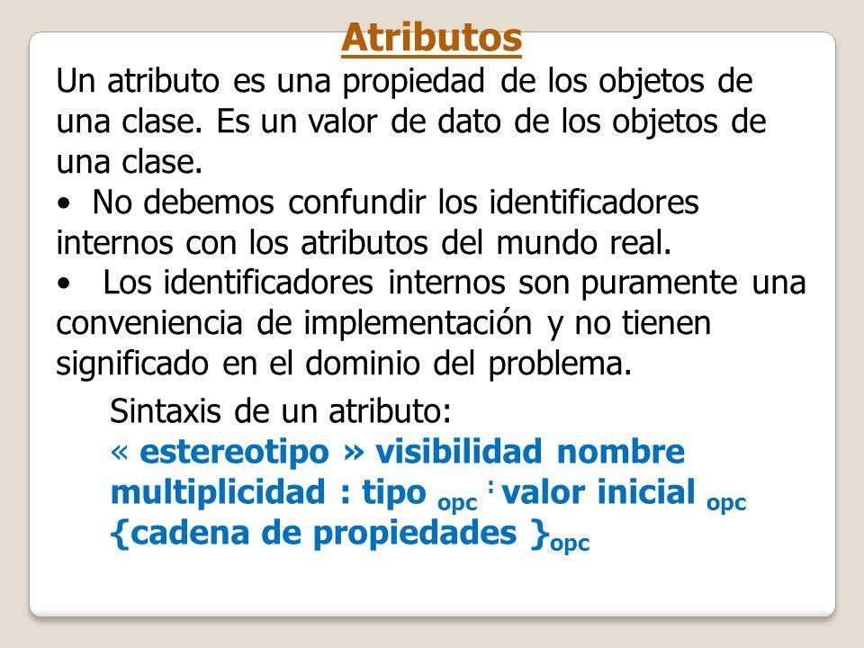 Atributos Un atributo es una propiedad de los objetos de una clase. Es un valor de dato de los objetos de una clase.
