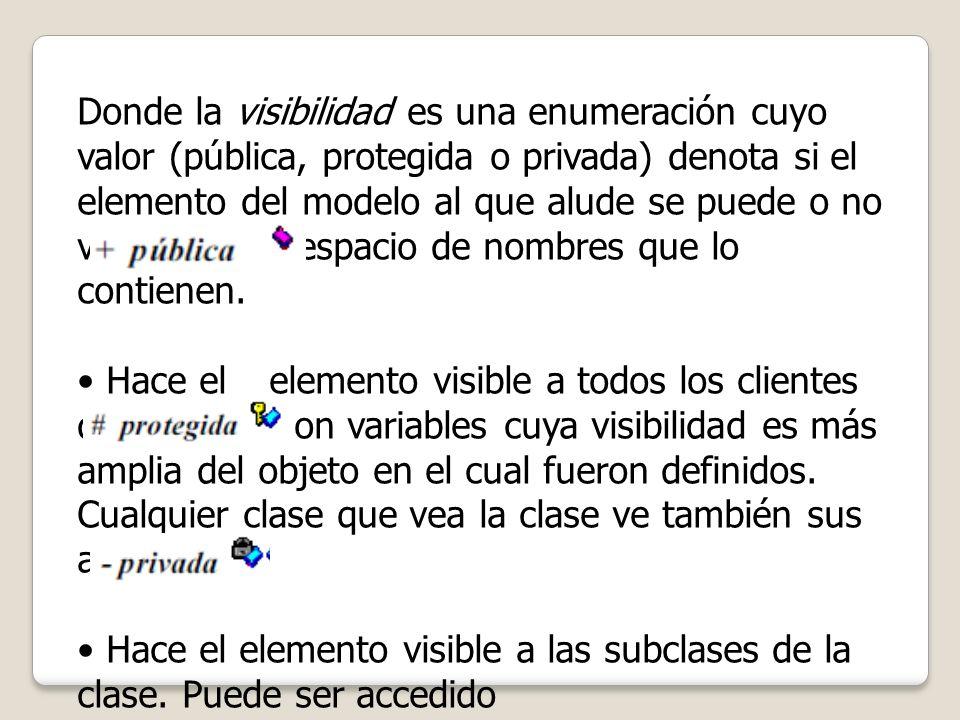 Donde la visibilidad es una enumeración cuyo valor (pública, protegida o privada) denota si el elemento del modelo al que alude se puede o no ver fuera del espacio de nombres que lo contienen.