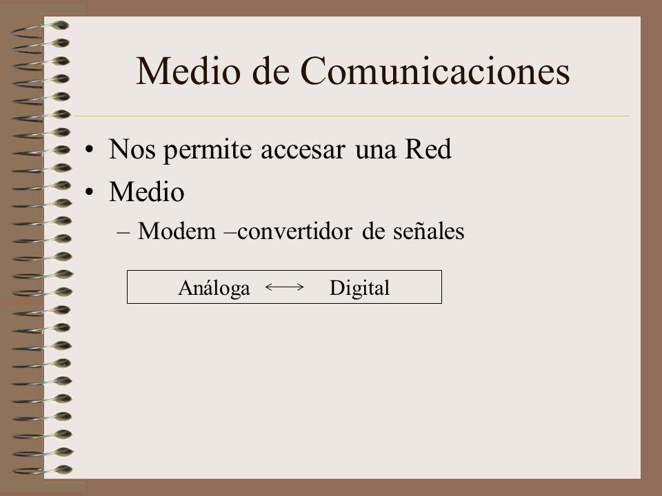 Medio de Comunicaciones