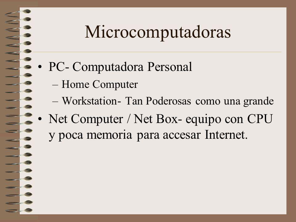 Microcomputadoras PC- Computadora Personal