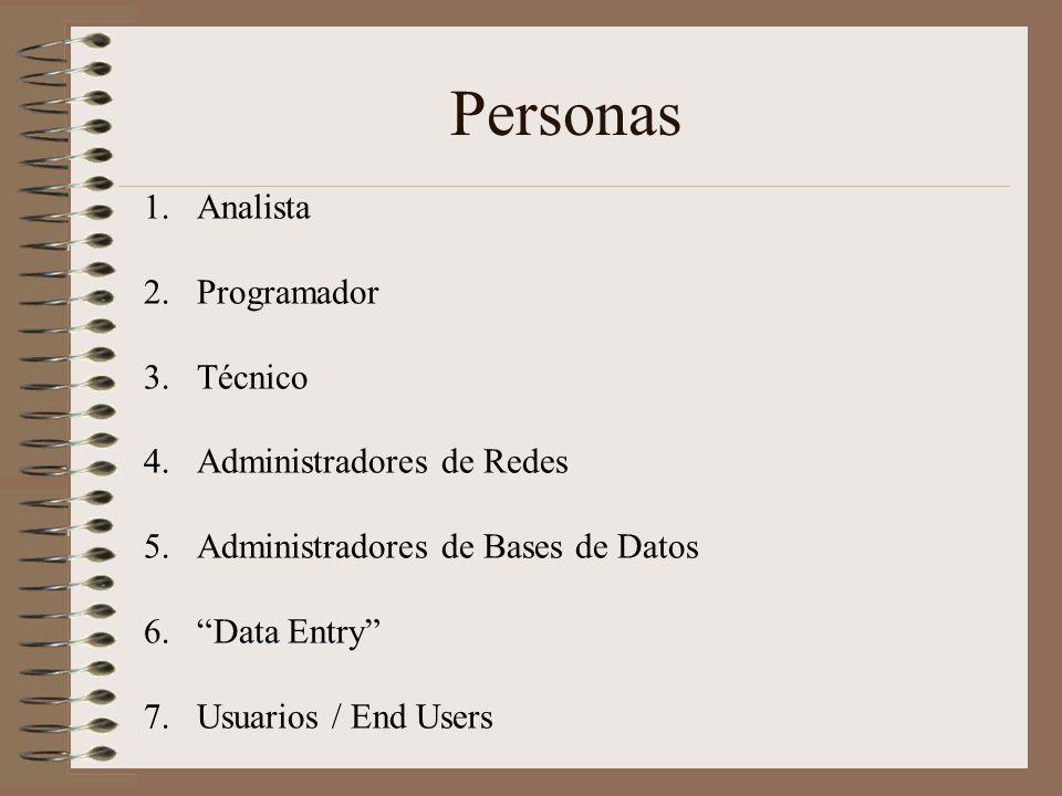 Personas Analista Programador Técnico Administradores de Redes