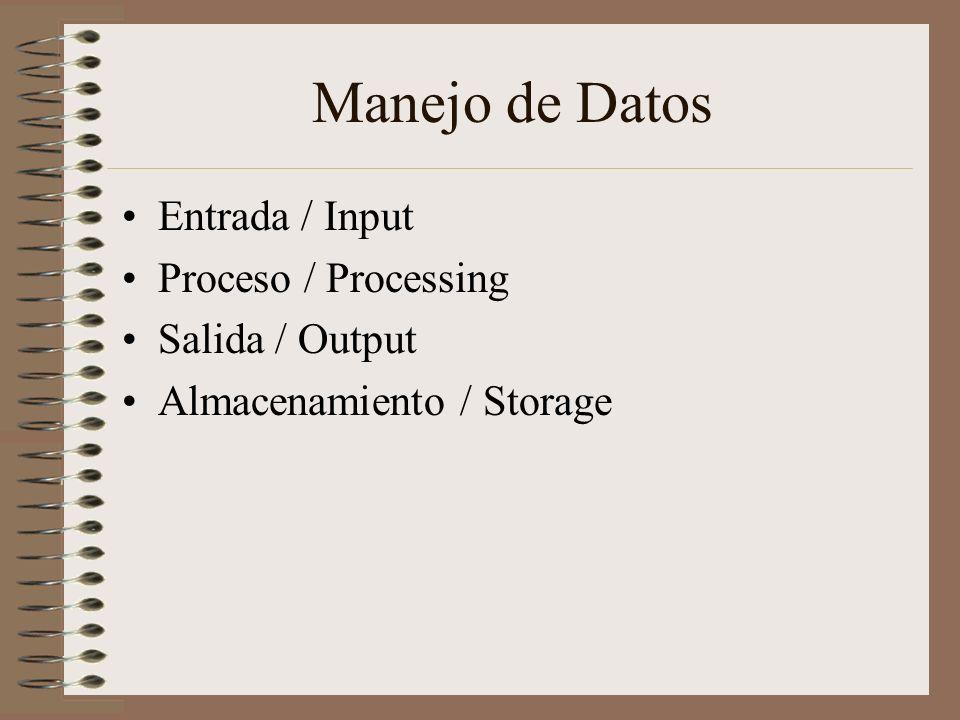 Manejo de Datos Entrada / Input Proceso / Processing Salida / Output