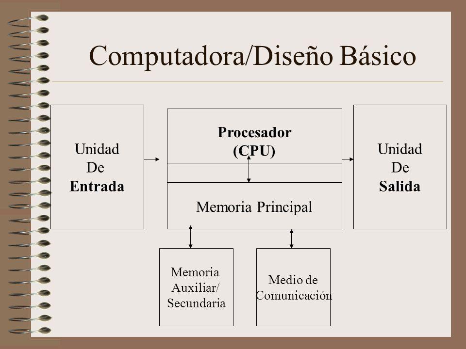 Computadora/Diseño Básico