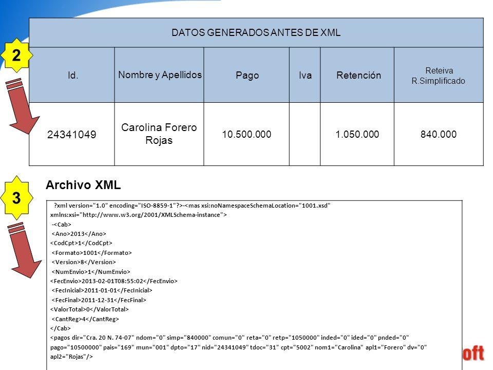 DATOS GENERADOS ANTES DE XML