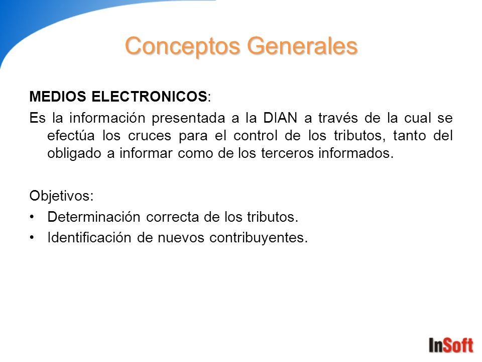 Conceptos Generales MEDIOS ELECTRONICOS: