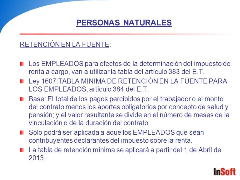 PERSONAS NATURALES RETENCIÓN EN LA FUENTE: