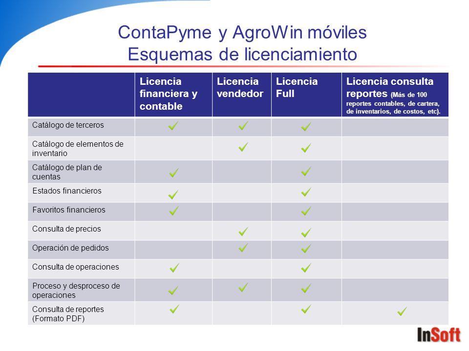 ContaPyme y AgroWin móviles Esquemas de licenciamiento