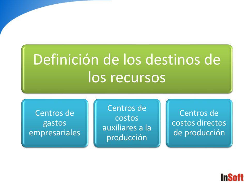 Definición de los destinos de los recursos
