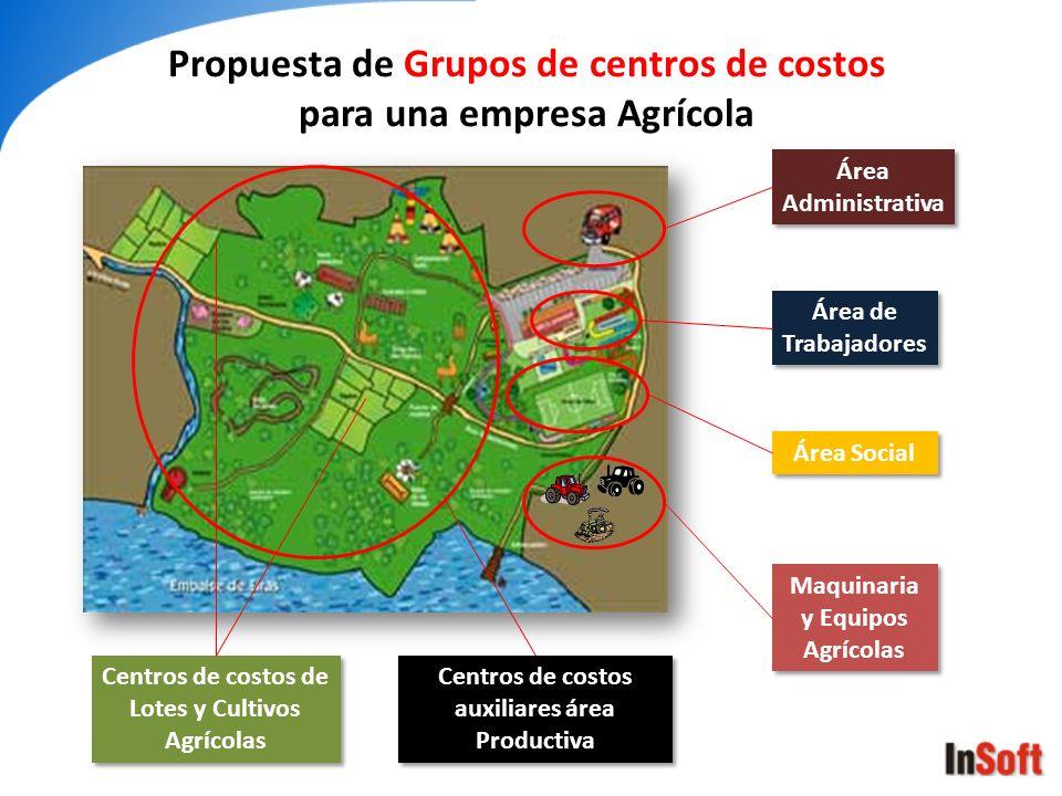 Propuesta de Grupos de centros de costos para una empresa Agrícola