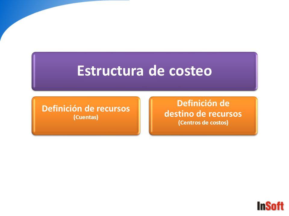 Estructura de costeo Definición de recursos (Cuentas) Definición de destino de recursos (Centros de costos)