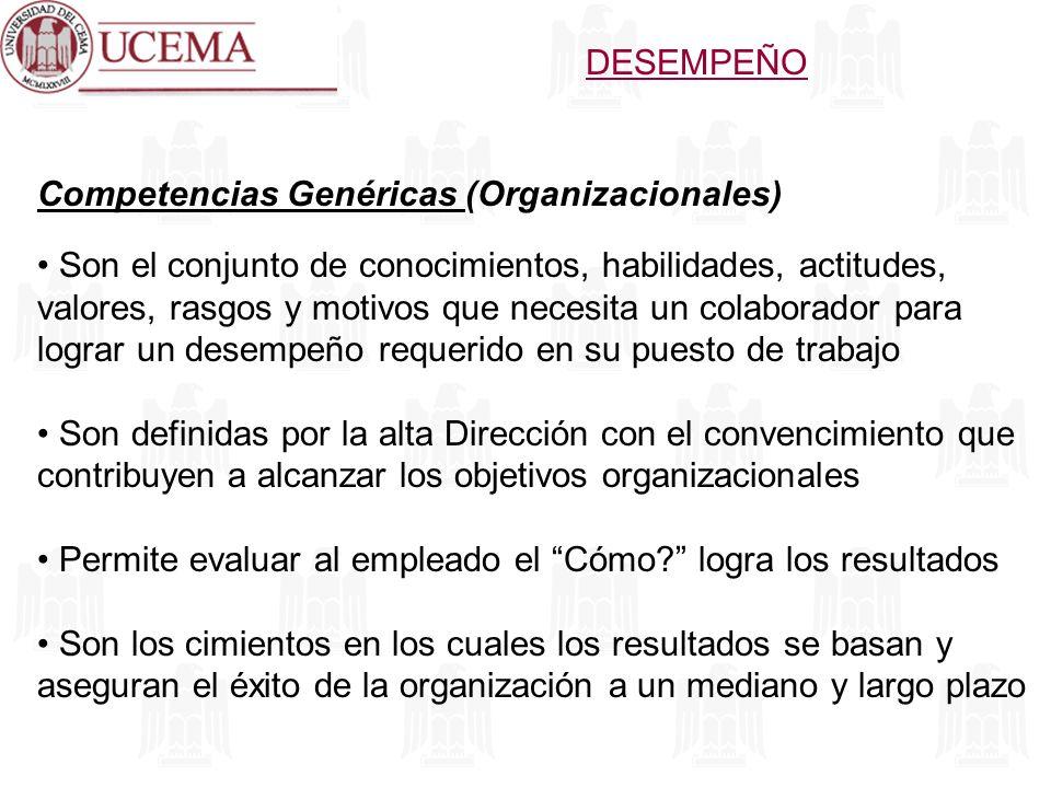 DESEMPEÑO Competencias Genéricas (Organizacionales)