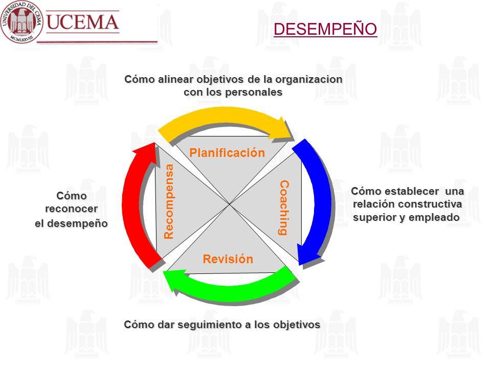 Cómo alinear objetivos de la organizacion relación constructiva