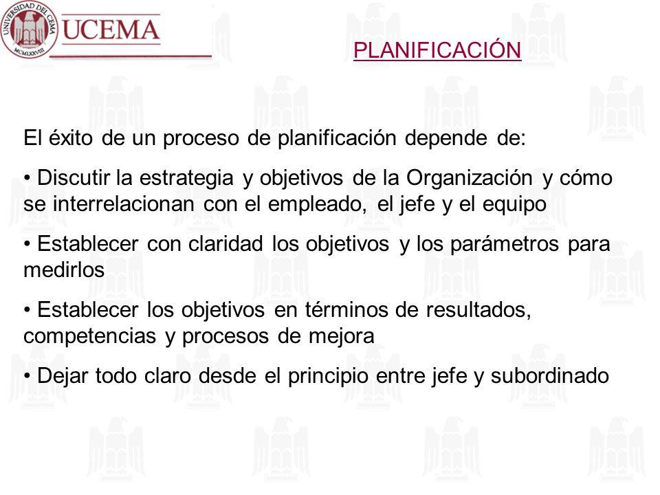 PLANIFICACIÓN El éxito de un proceso de planificación depende de: