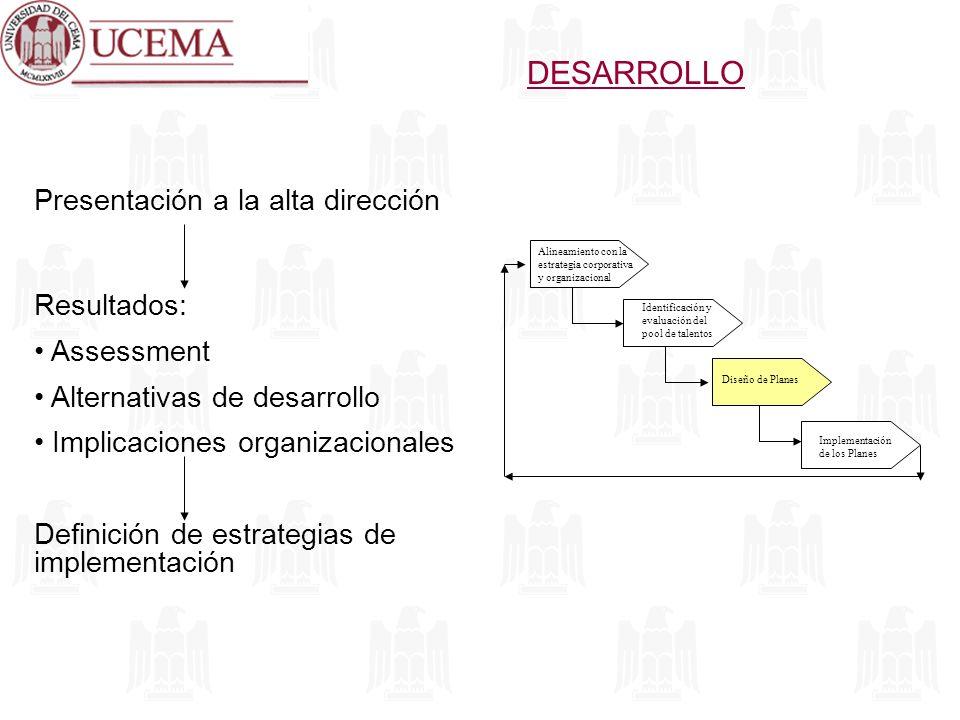 DESARROLLO Presentación a la alta dirección Resultados: Assessment