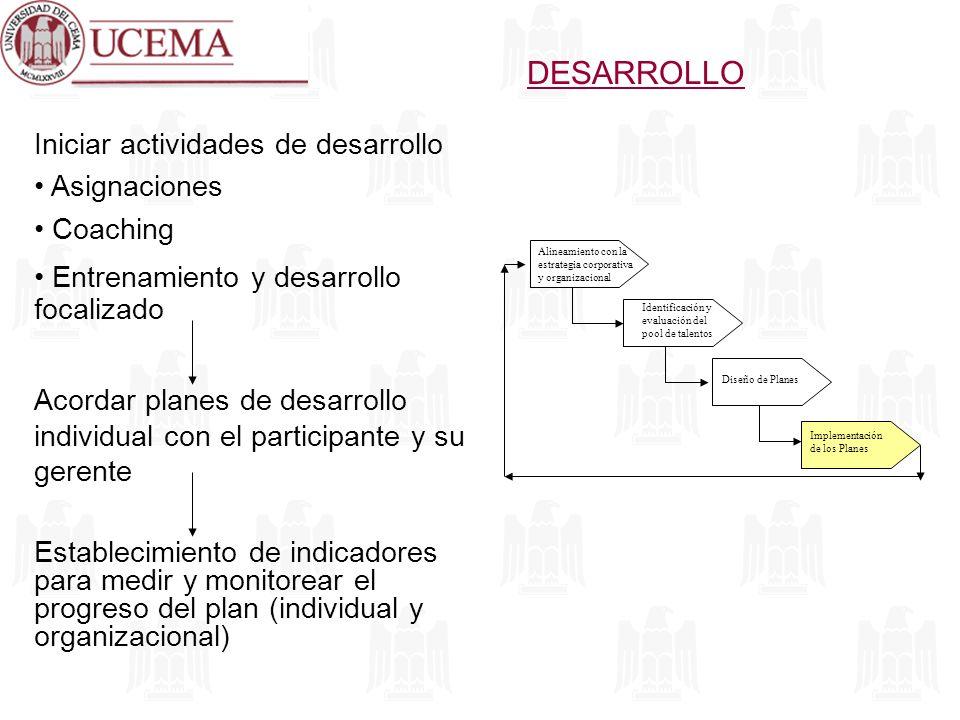 DESARROLLO Iniciar actividades de desarrollo Asignaciones Coaching