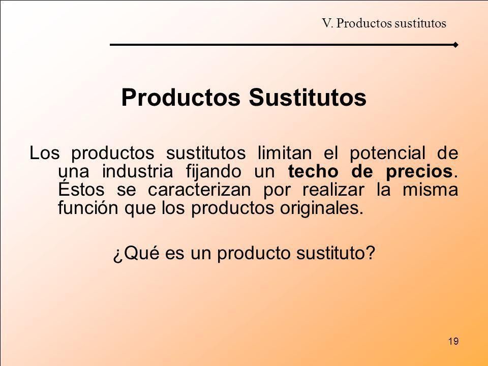 ¿Qué es un producto sustituto