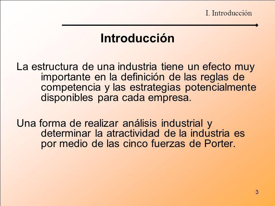 I. Introducción Introducción.