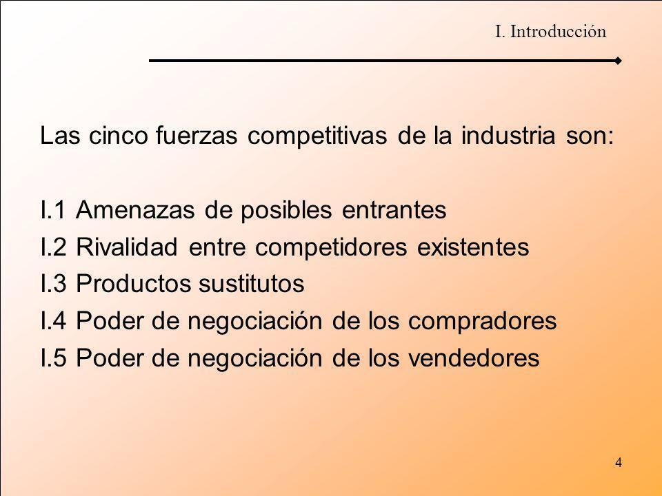 Las cinco fuerzas competitivas de la industria son: