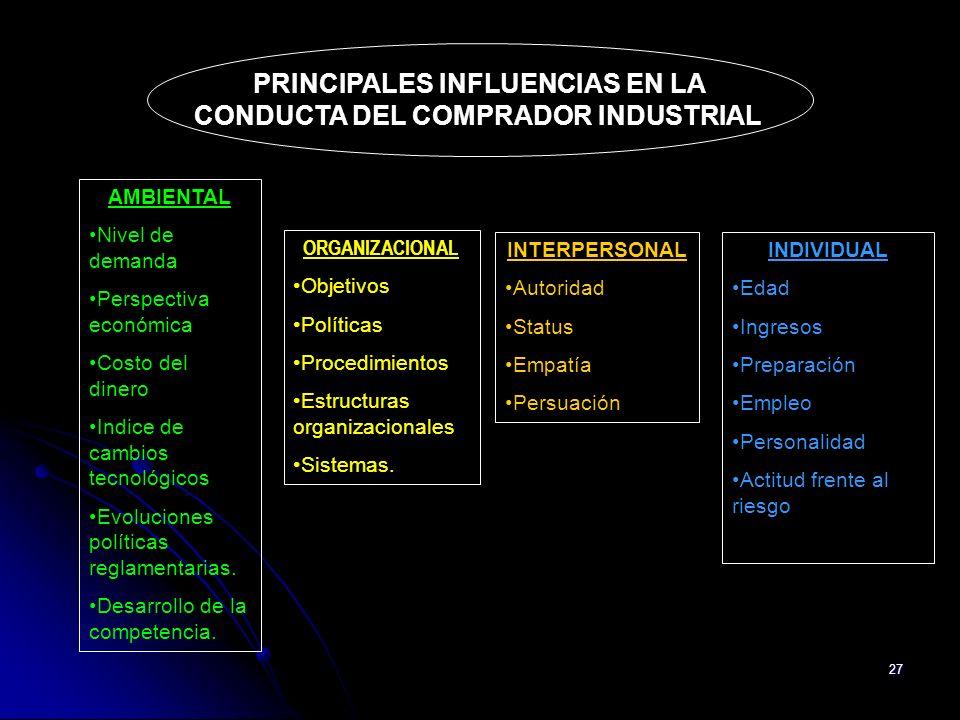 PRINCIPALES INFLUENCIAS EN LA CONDUCTA DEL COMPRADOR INDUSTRIAL