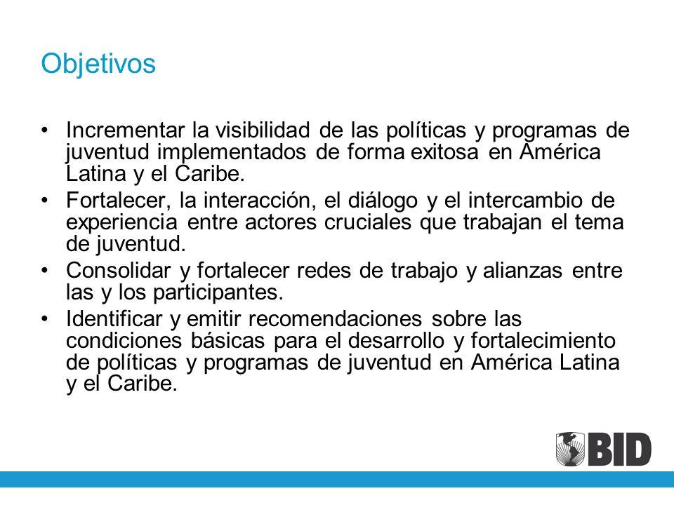 Objetivos Incrementar la visibilidad de las políticas y programas de juventud implementados de forma exitosa en América Latina y el Caribe.