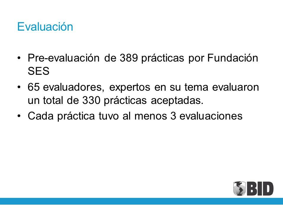 Evaluación Pre-evaluación de 389 prácticas por Fundación SES