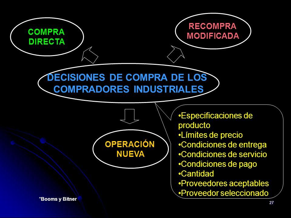 DECISIONES DE COMPRA DE LOS COMPRADORES INDUSTRIALES