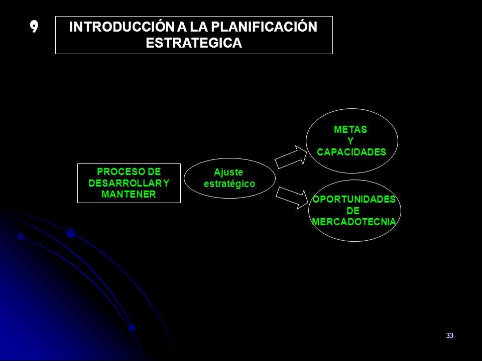 9 INTRODUCCIÓN A LA PLANIFICACIÓN ESTRATEGICA METAS Y CAPACIDADES
