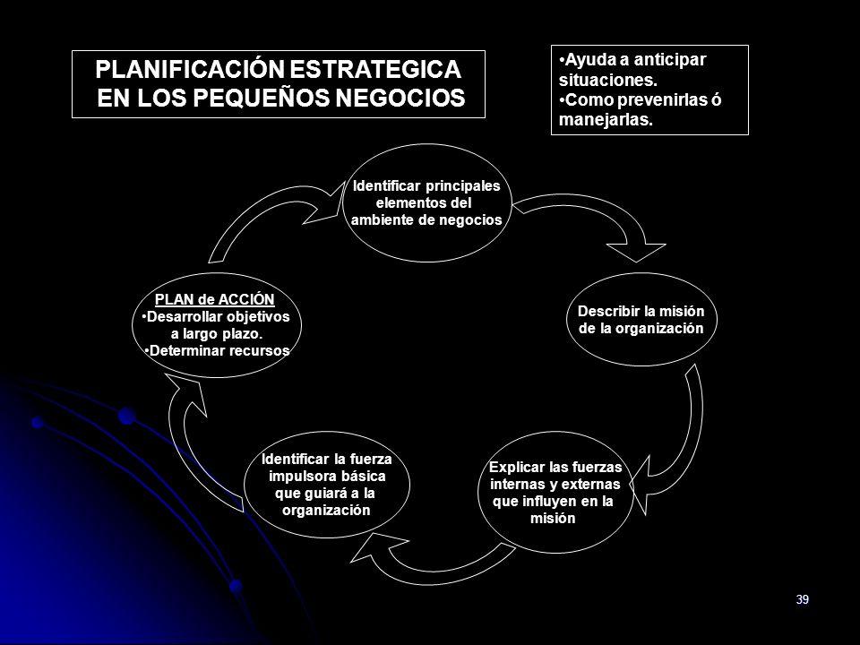 PLANIFICACIÓN ESTRATEGICA EN LOS PEQUEÑOS NEGOCIOS