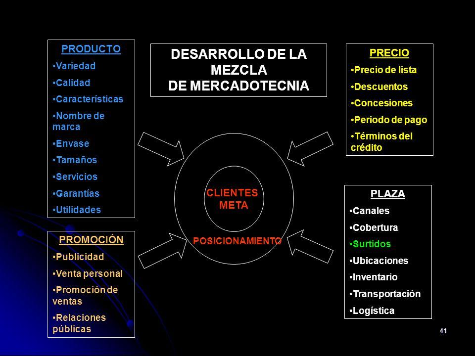 DESARROLLO DE LA MEZCLA
