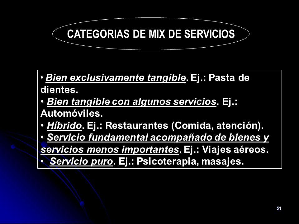 CATEGORIAS DE MIX DE SERVICIOS