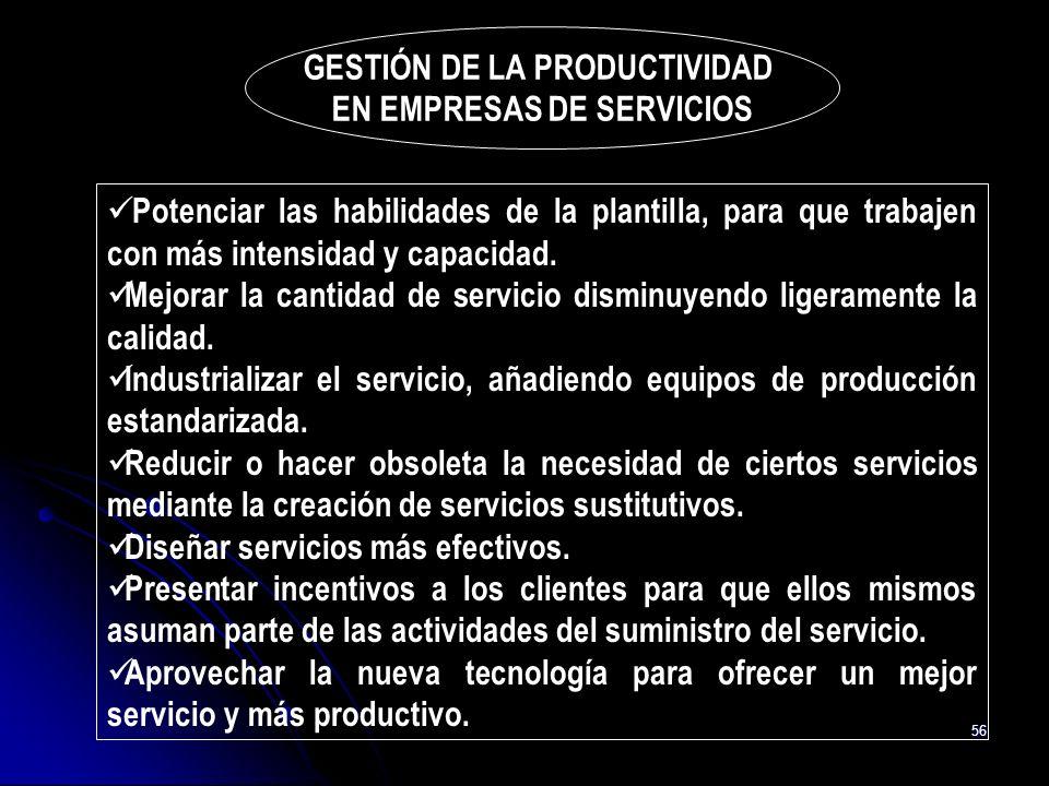 GESTIÓN DE LA PRODUCTIVIDAD EN EMPRESAS DE SERVICIOS
