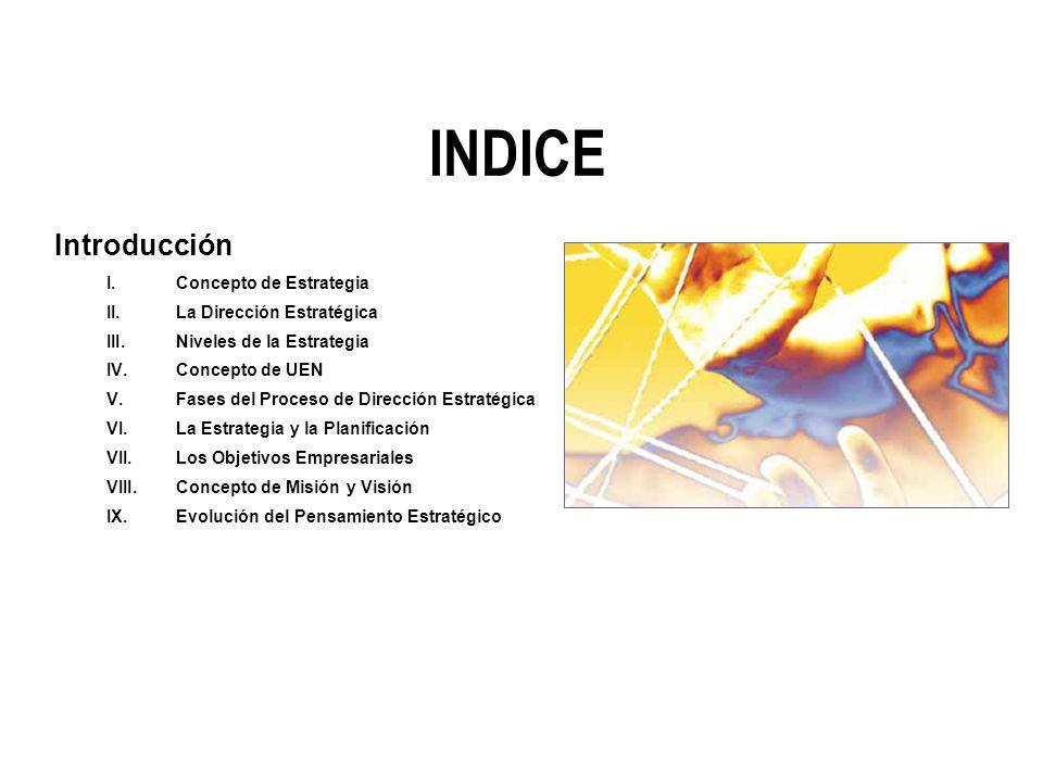 INDICE Introducción Concepto de Estrategia La Dirección Estratégica