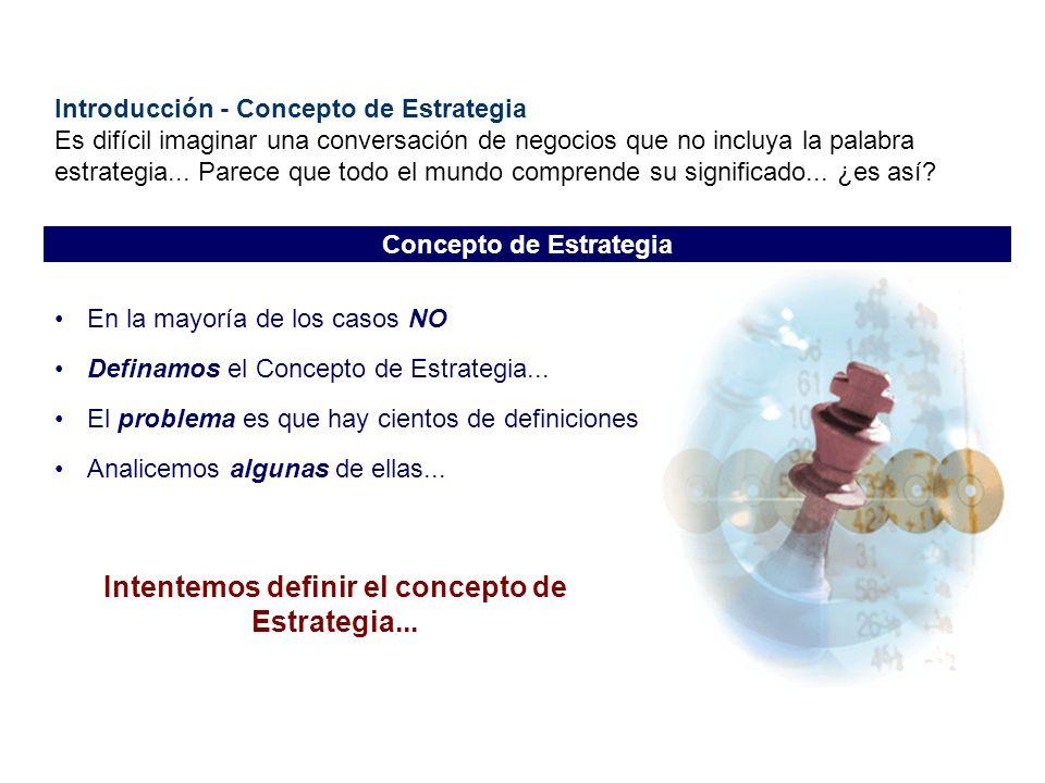 Concepto de Estrategia Intentemos definir el concepto de Estrategia...