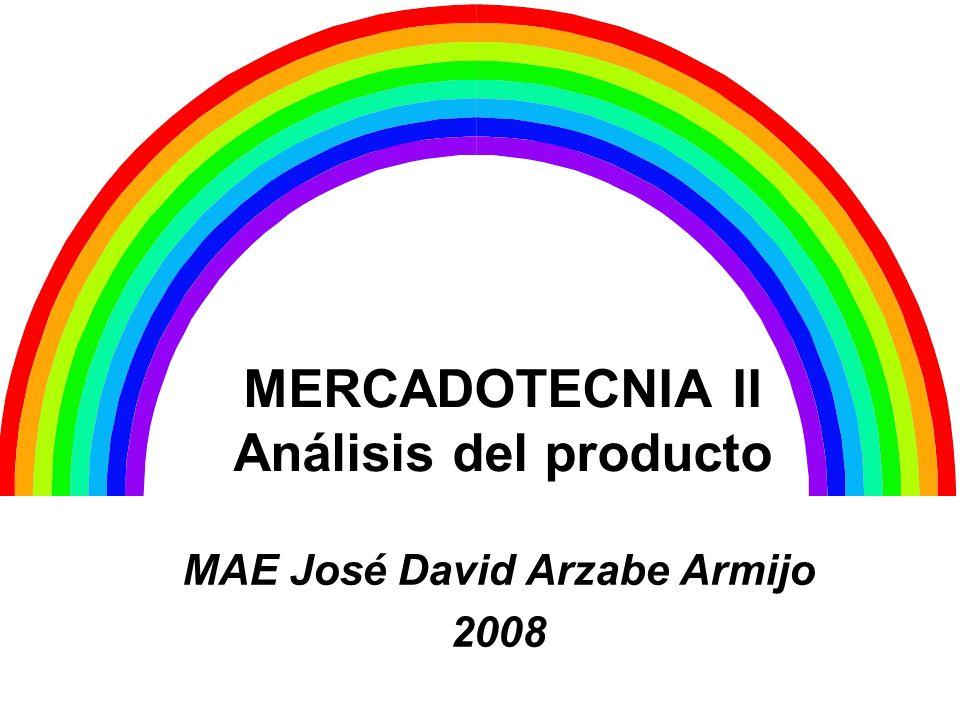 MERCADOTECNIA II Análisis del producto