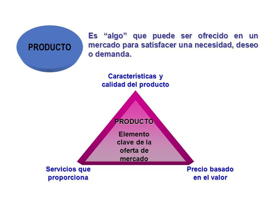 PRODUCTO Es algo que puede ser ofrecido en un mercado para satisfacer una necesidad, deseo o demanda.