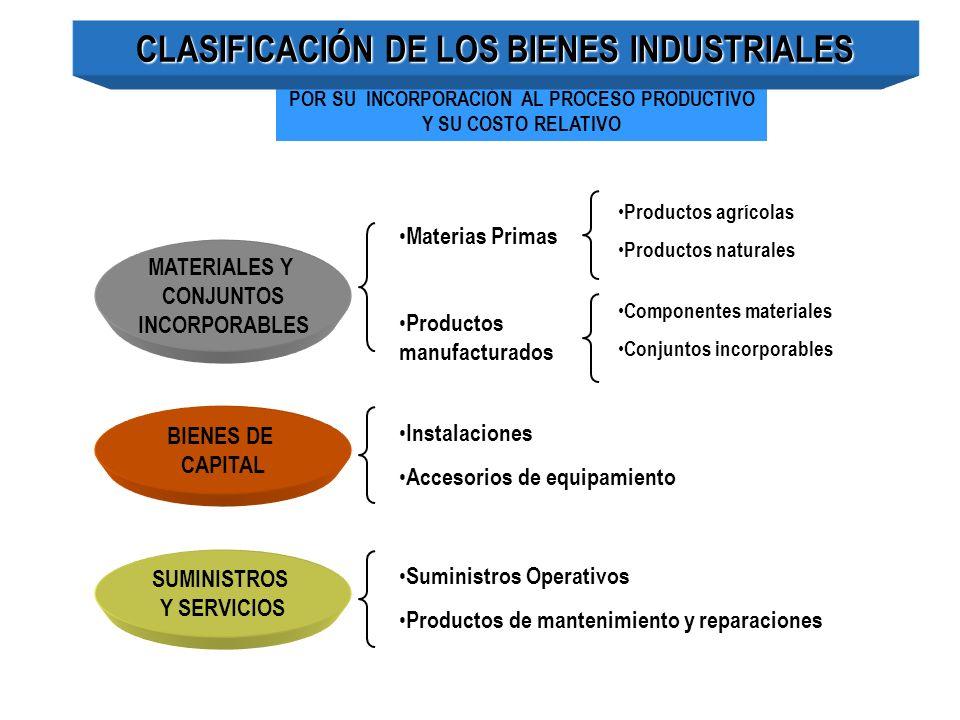 CLASIFICACIÓN DE LOS BIENES INDUSTRIALES