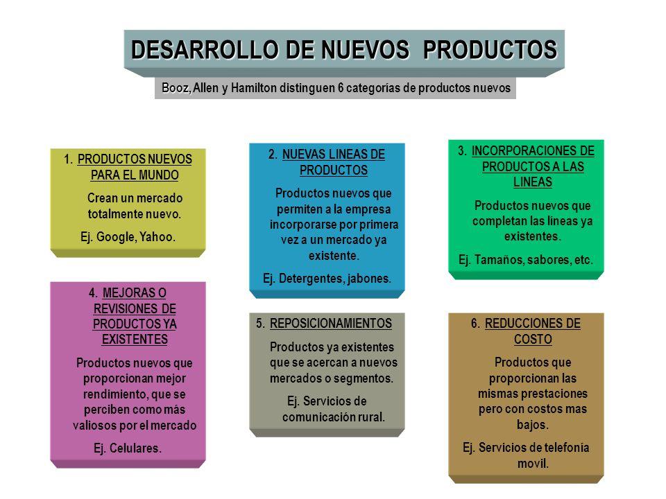 DESARROLLO DE NUEVOS PRODUCTOS